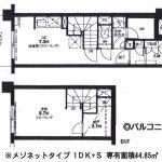 サニーコート沼袋105号室間取り図(間取)